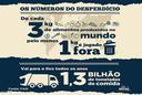 Dados das perdas e desperdícios de alimentos produzidos anualmente.